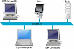 Fundamentos de una Red De Área Local LAN Ethernet, explicado.